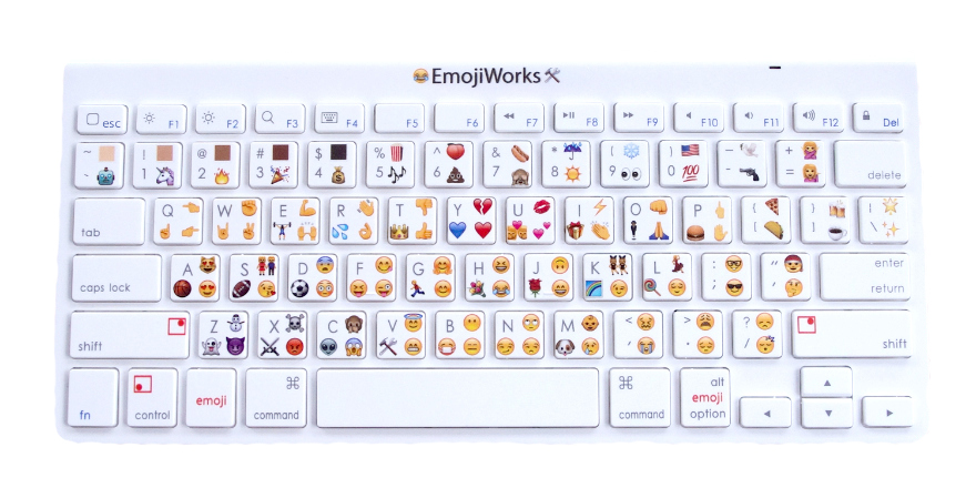 Empowering Emojis to Encourage the Women in Your Life