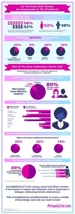 leadership_gender_gap.jpg